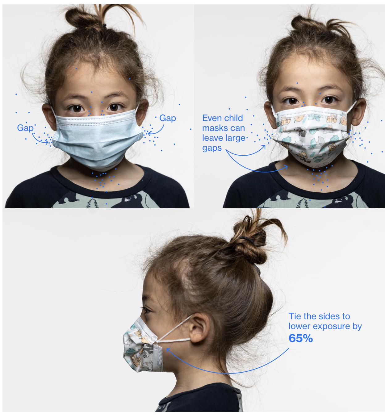 masking confused about masking Confused About Masking? It's Time to Get Tactical Captura de Pantalla 2021 09 24 a las 6